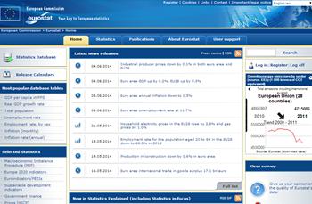 HP_Eurostat